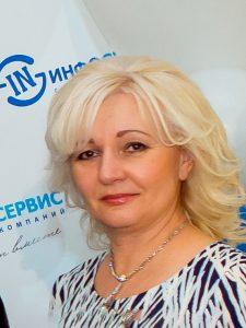 Пономаренко Виктория Ивановна